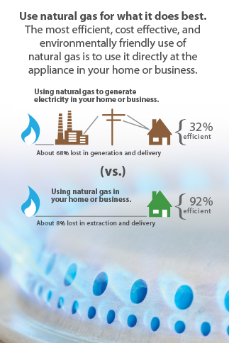 Advantages Of Natural Gas >> Advantages